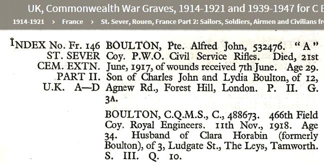 boulton-charles-war-graves
