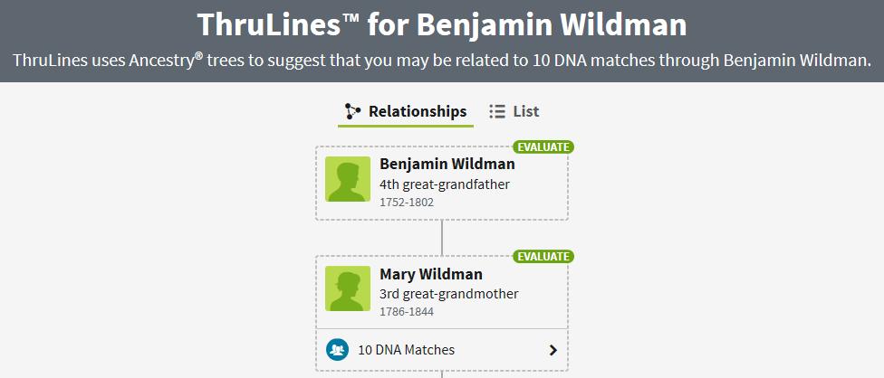 Wildman Benjamin thrulines